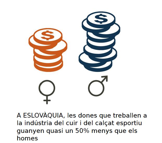 Bretxa_salarial_Eslovaquia