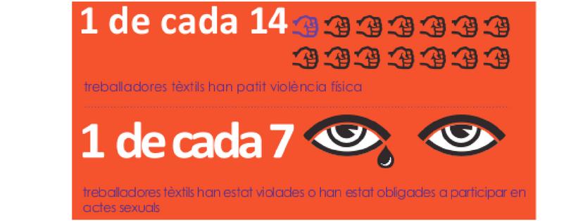 Infografia_violència